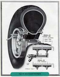 Photo from manual of Boeing B-17 tire inflation system c www.zenoeswarbirdvideos.com